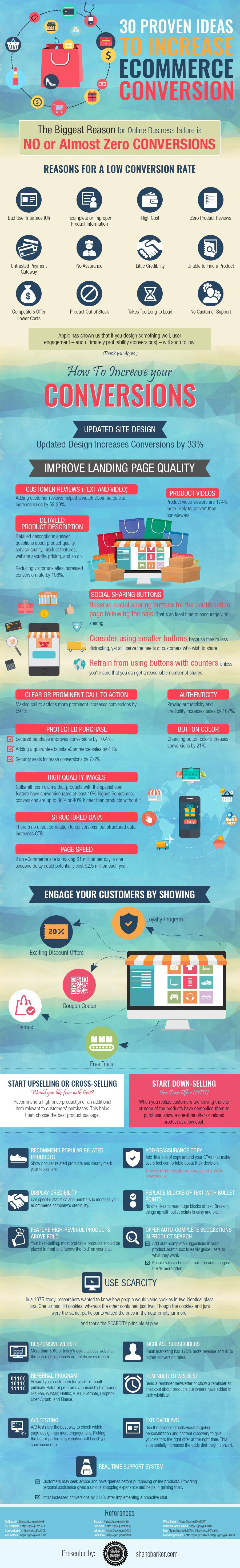 ecommerce-conversion-infographic-2.jpeg